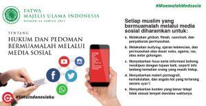Fatwa MUI 4